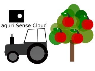 製品情報:農業IoT