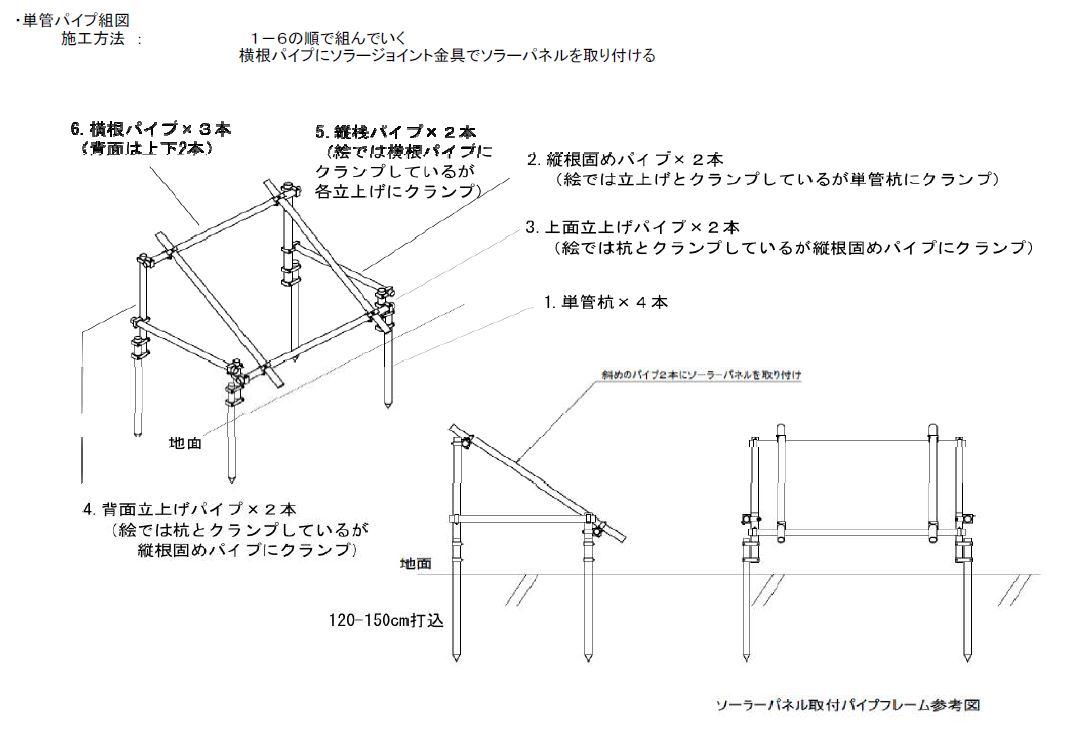 see_box